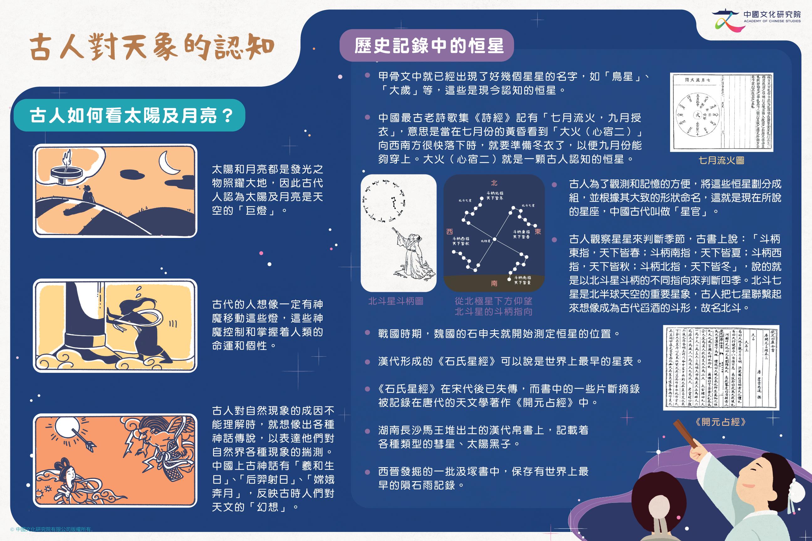 中國古代天文學-01_0921