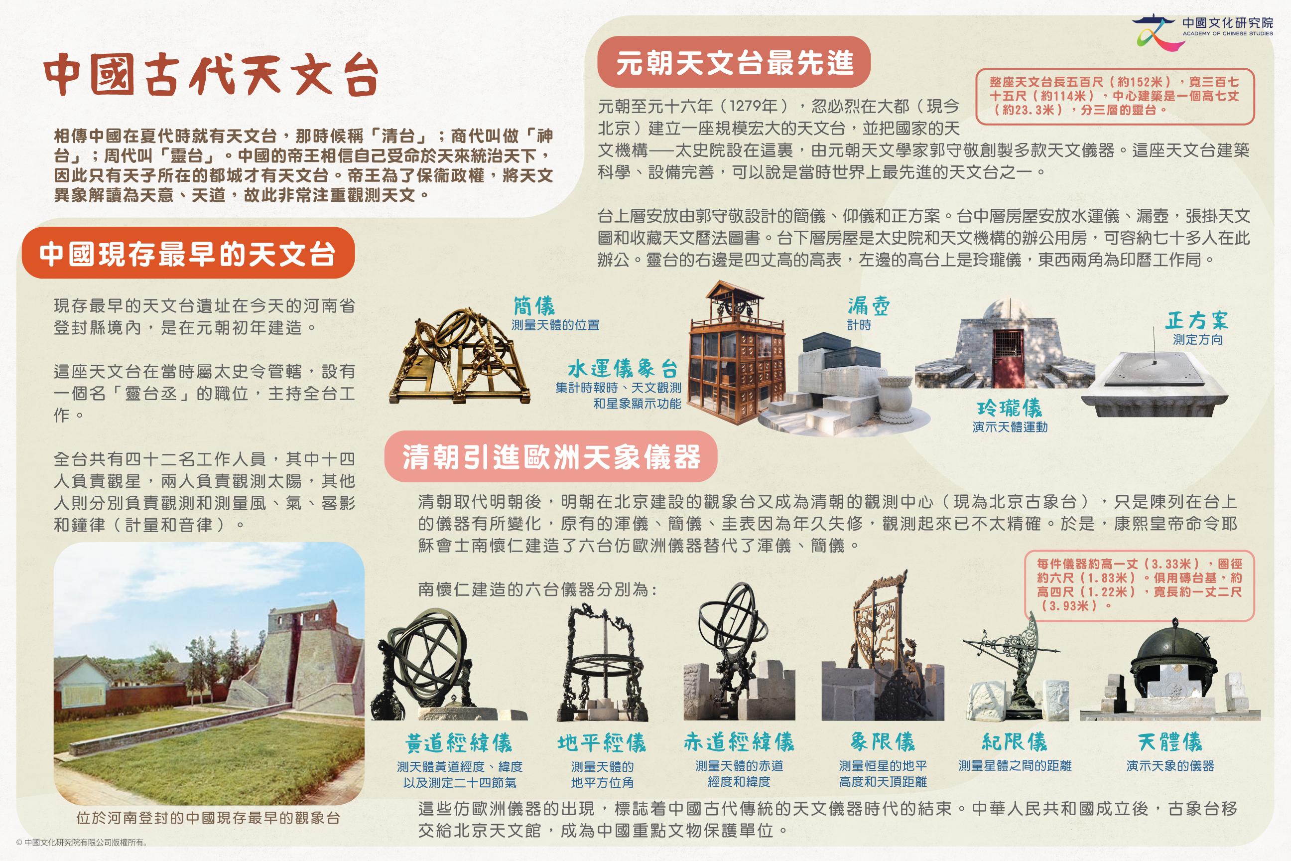 中國古代天文學-04_0921