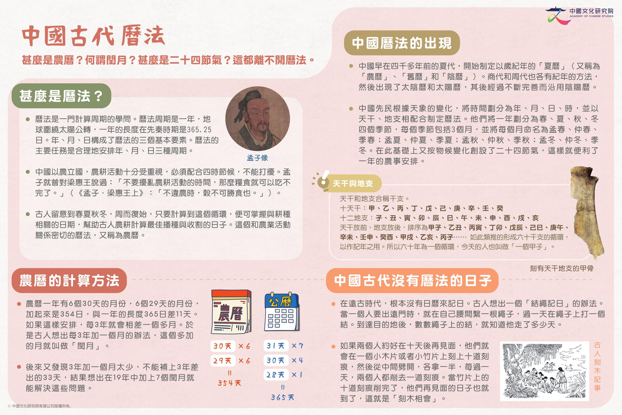 中國古代曆法與二十四節氣-01_0921