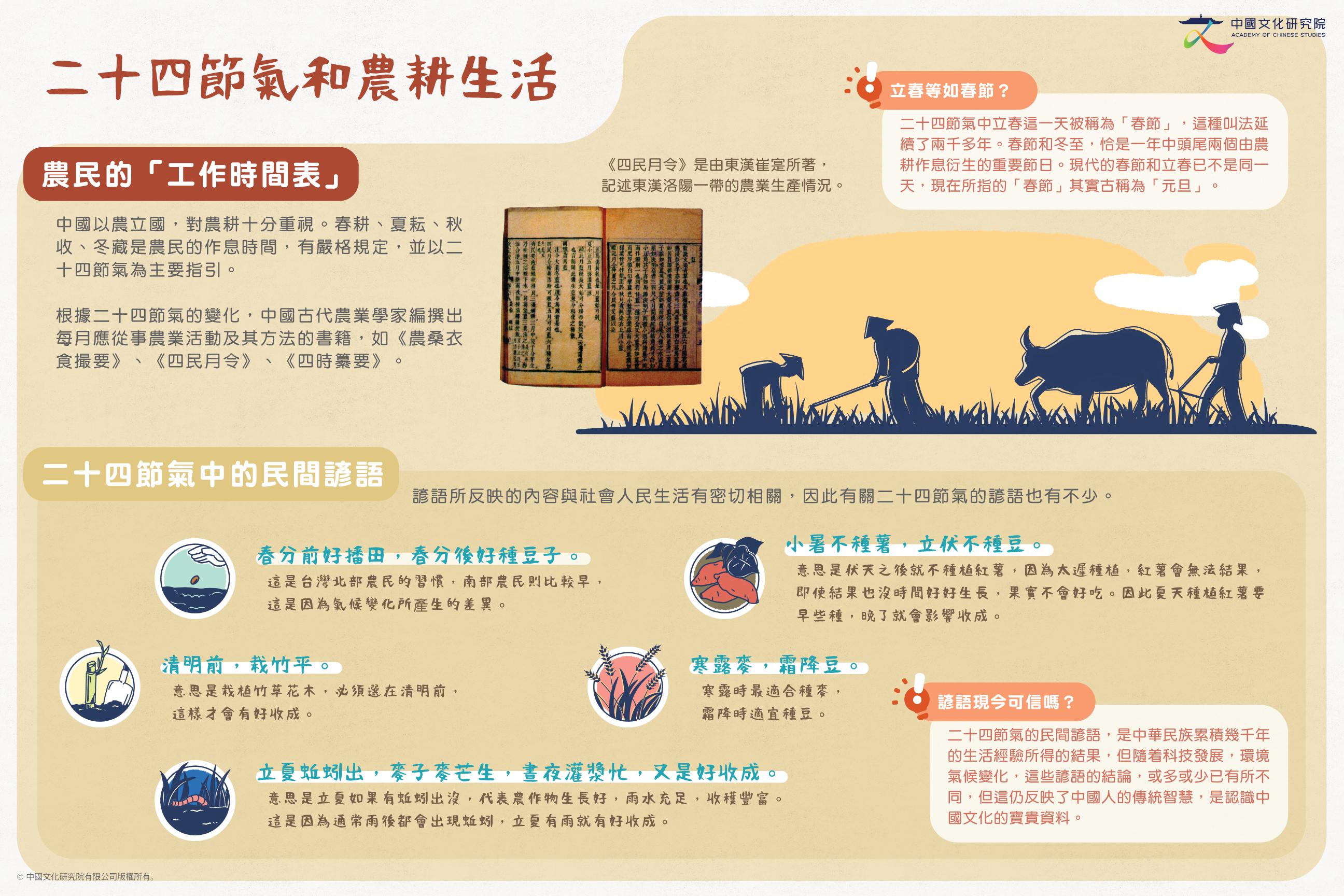 中國古代曆法與二十四節氣-03_0921