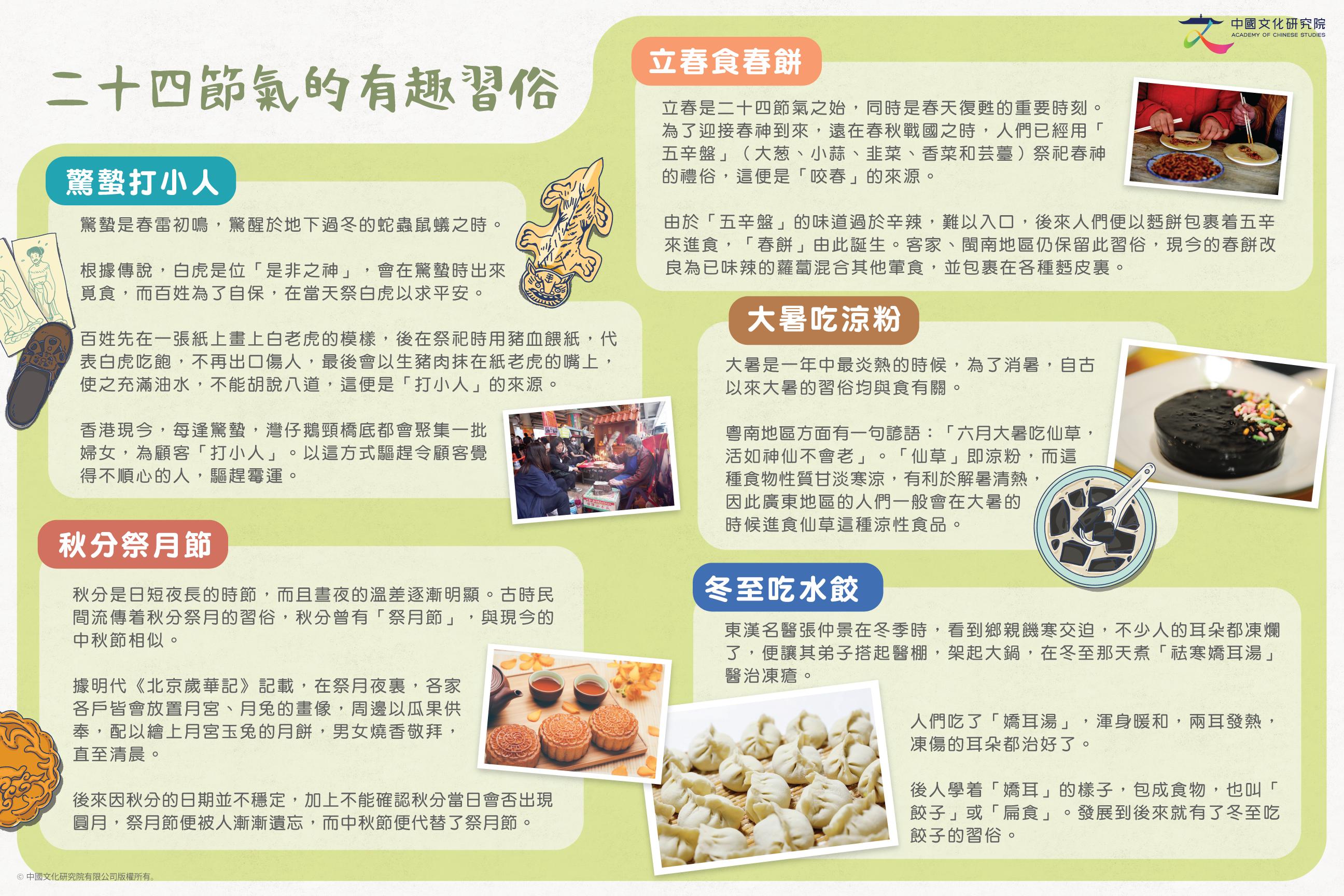 中國古代曆法與二十四節氣-04_0921