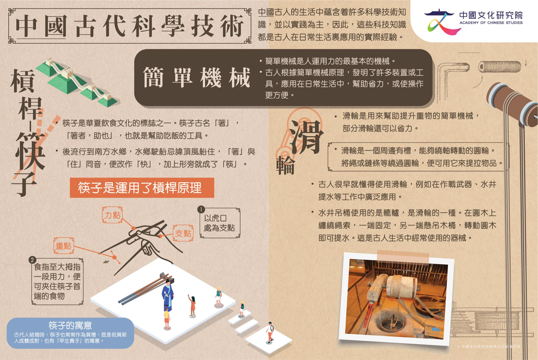 中國古代科學技術與日常生活_小學版_Revised_RGB-01