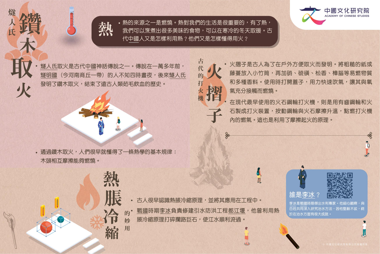 中國古代科學技術與日常生活_小學版_Revised_RGB-03