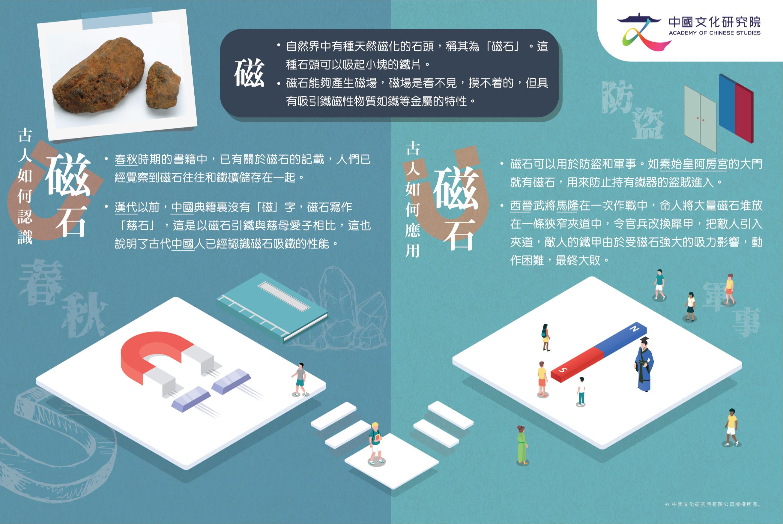 中國古代科學技術與日常生活_小學版_Revised_RGB-05