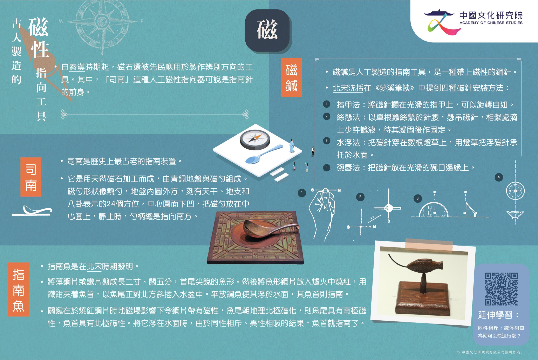 中國古代科學技術與日常生活_小學版_Revised_RGB-06