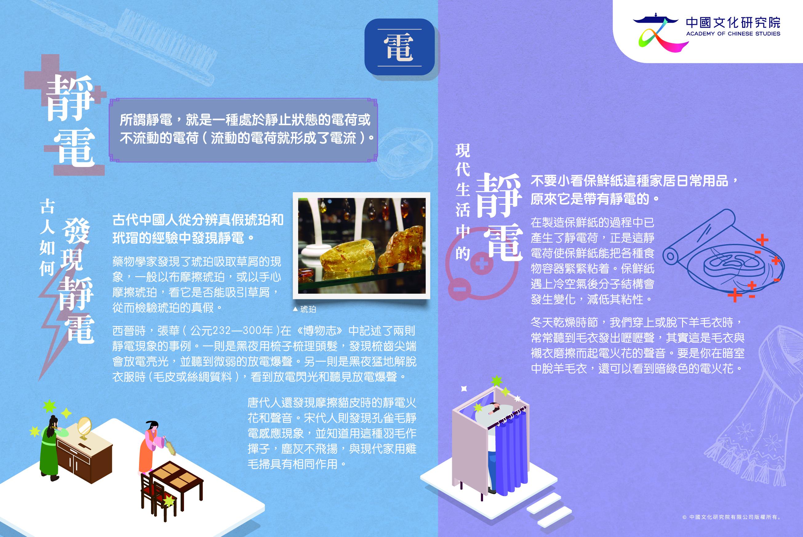 中國古代科學技術_中學版(5-8)-04