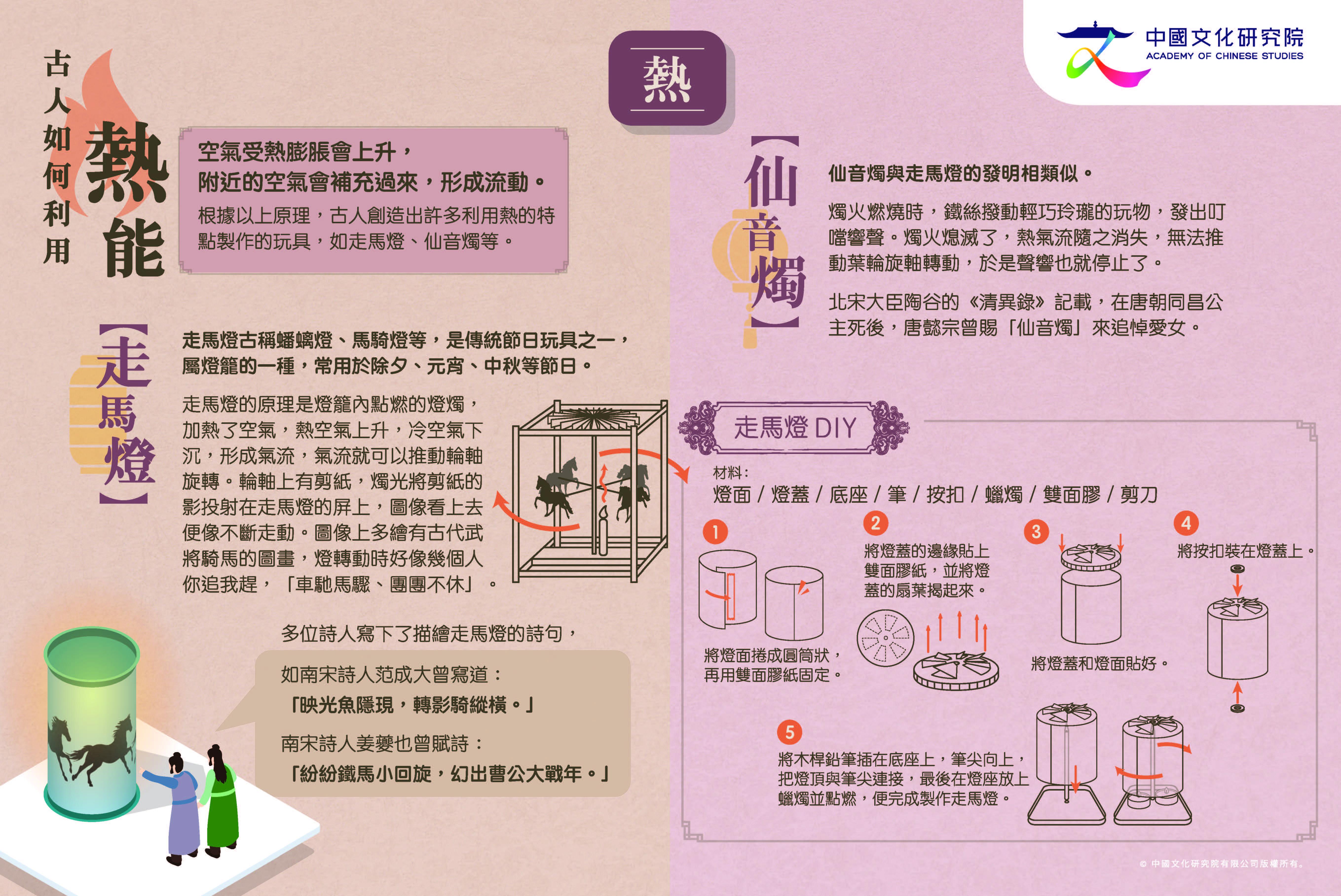 zhongguogudaikexuejishu_zhongxueban1-4_compressed_page_4