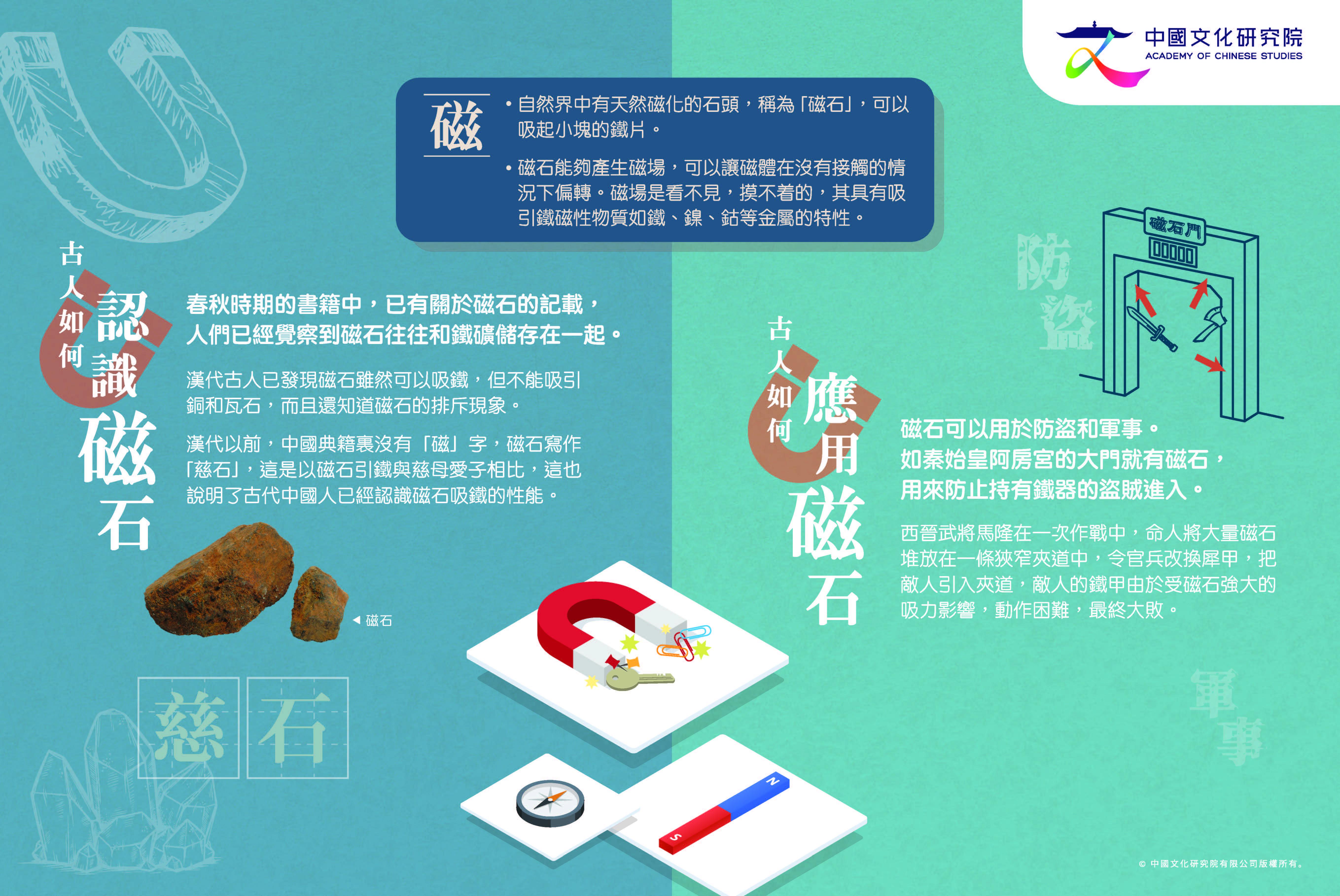 zhongguogudaikexuejishu_zhongxueban5-8_v4_compressed_page_1