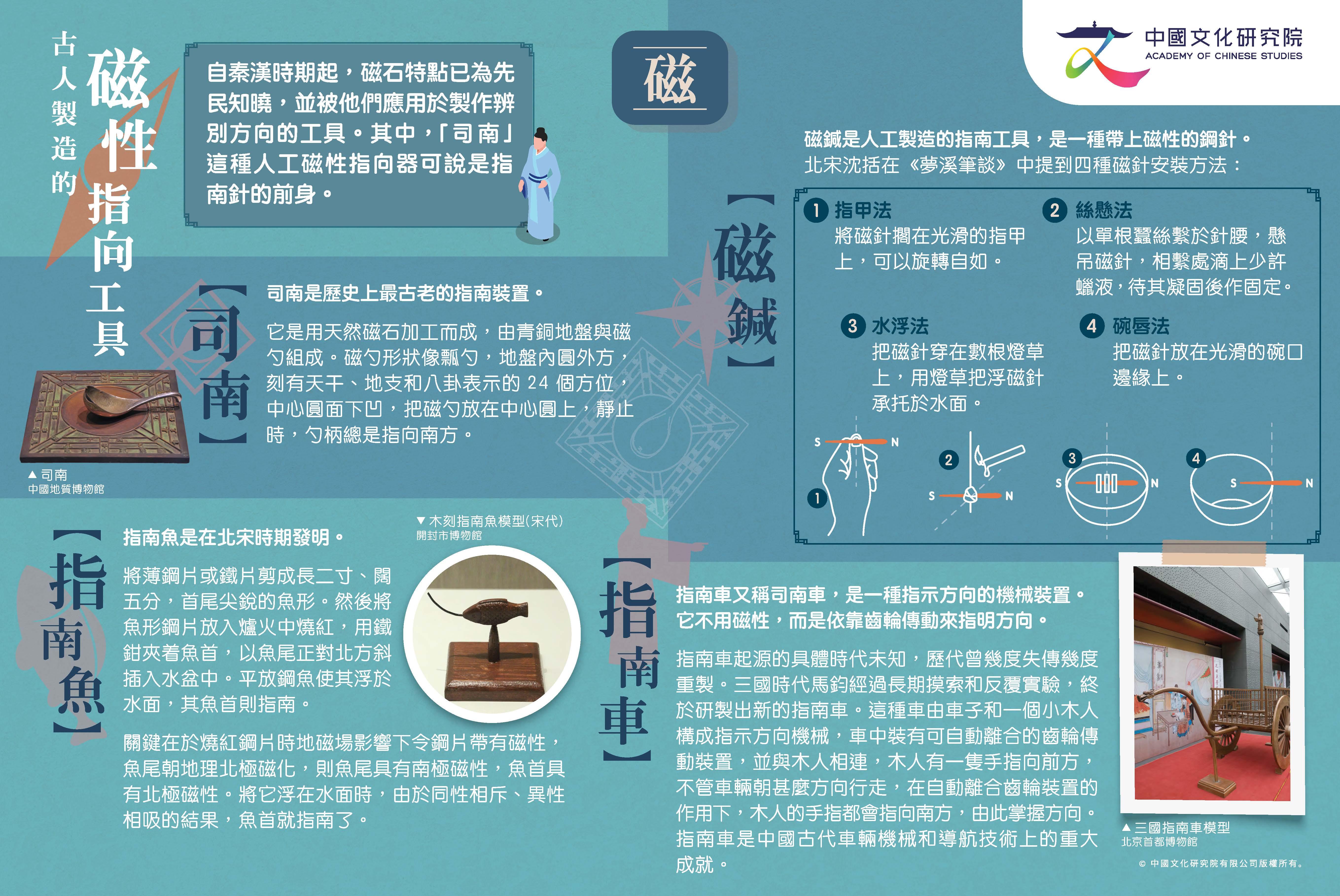 zhongguogudaikexuejishu_zhongxueban5-8_v4_compressed_page_2