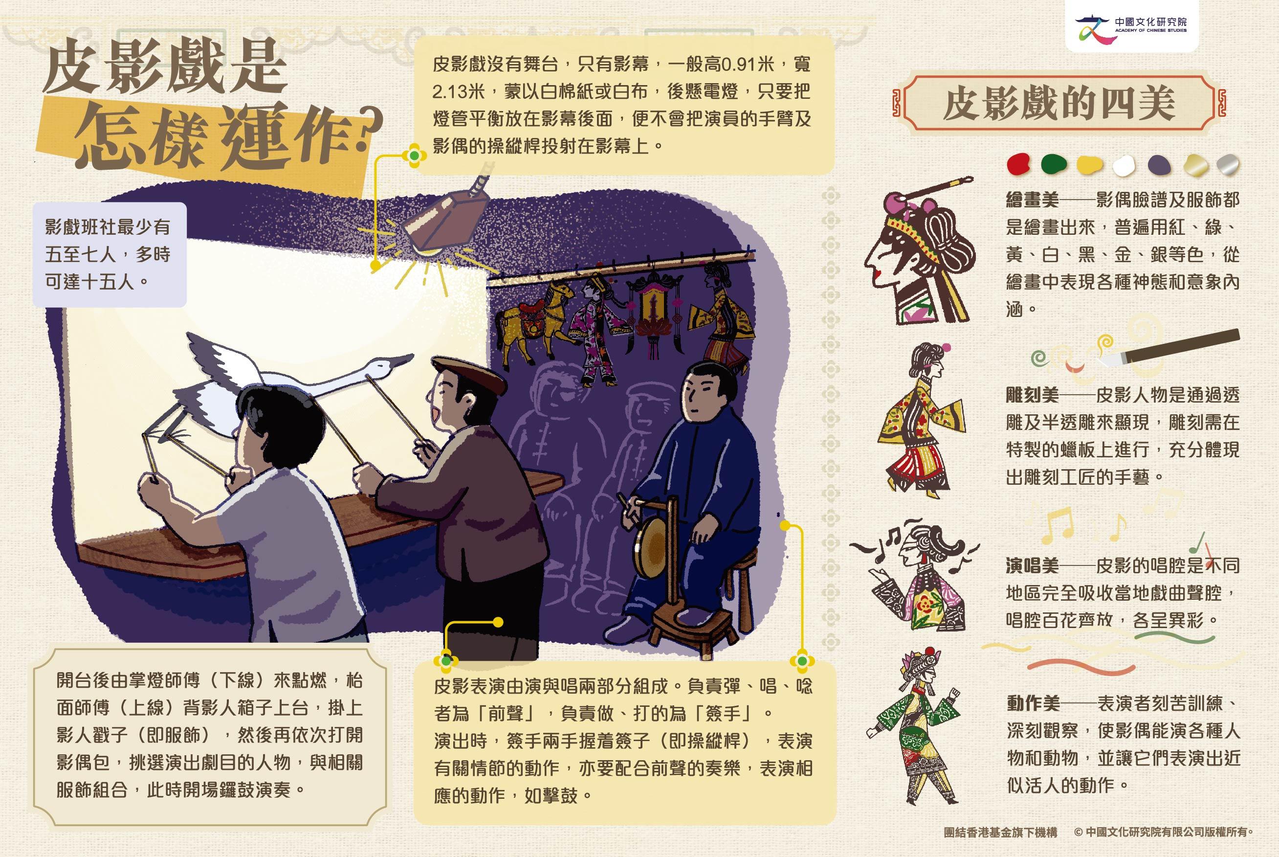acs_zhongguominjianyishu_zhanbanop_6.8.nobleed_piyingxi2