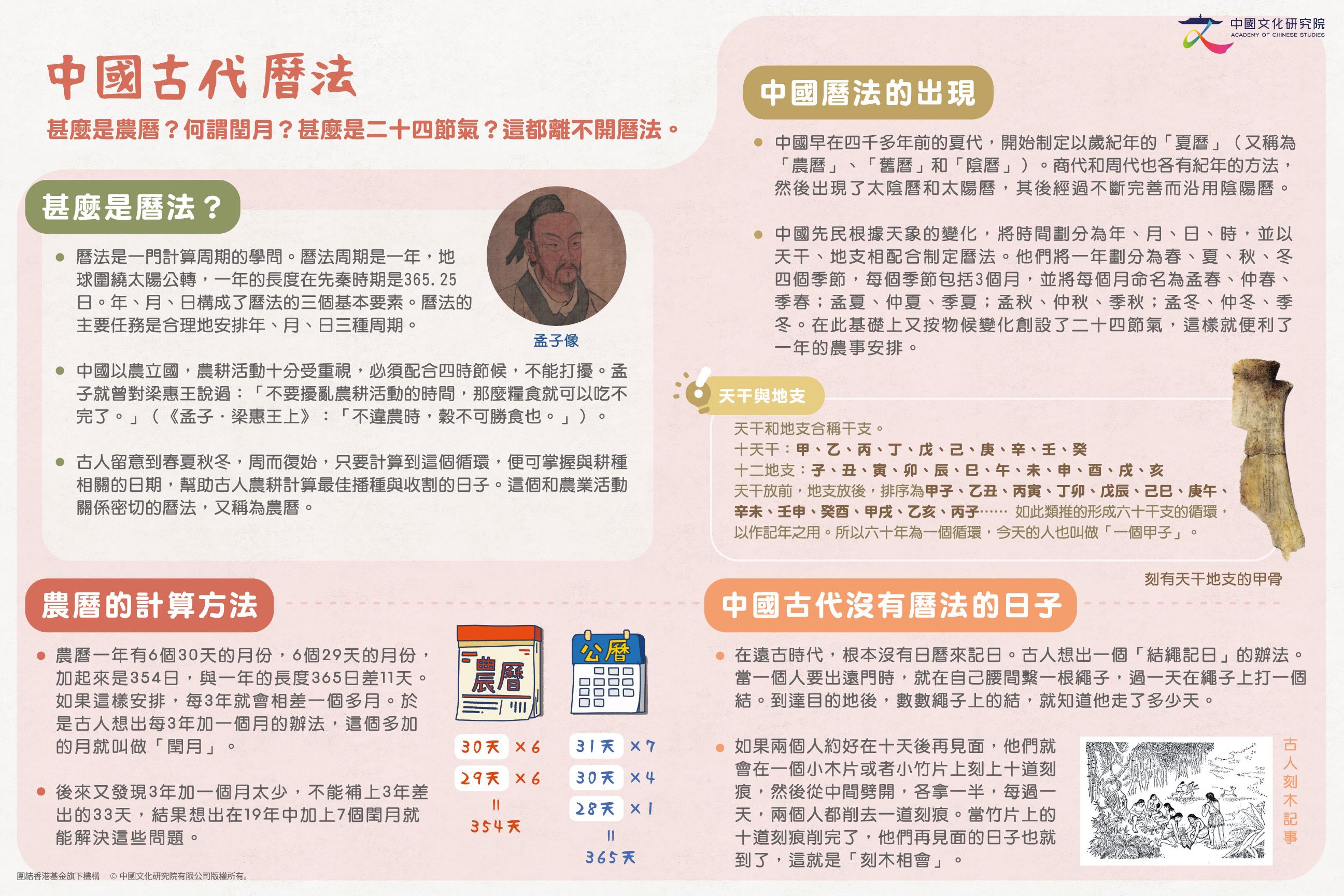 zhongguogudailifayuershisijieqi-0102_v2_deb0817-01