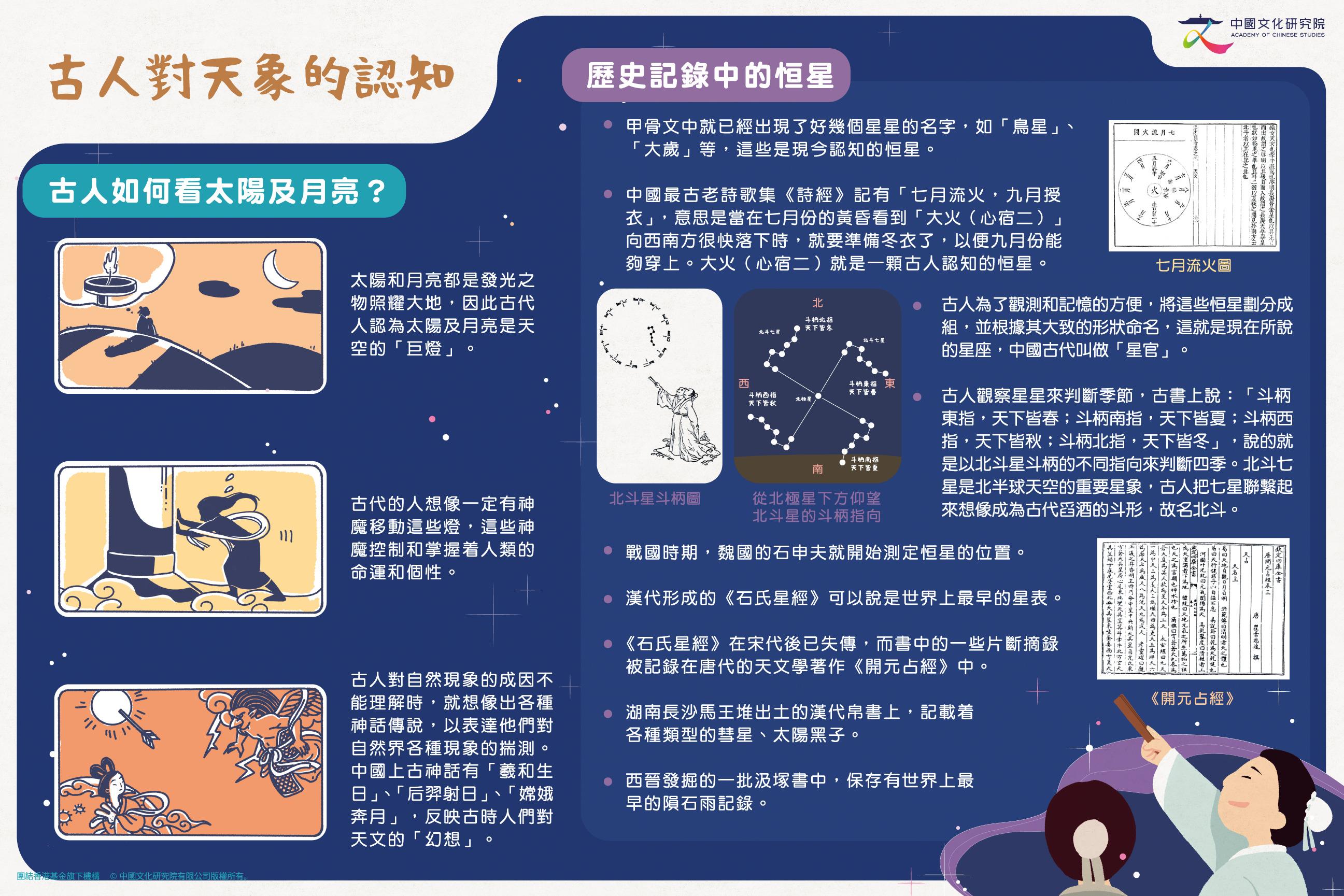 zhongguogudaitianwenxue-0102_v2_deb0817-01
