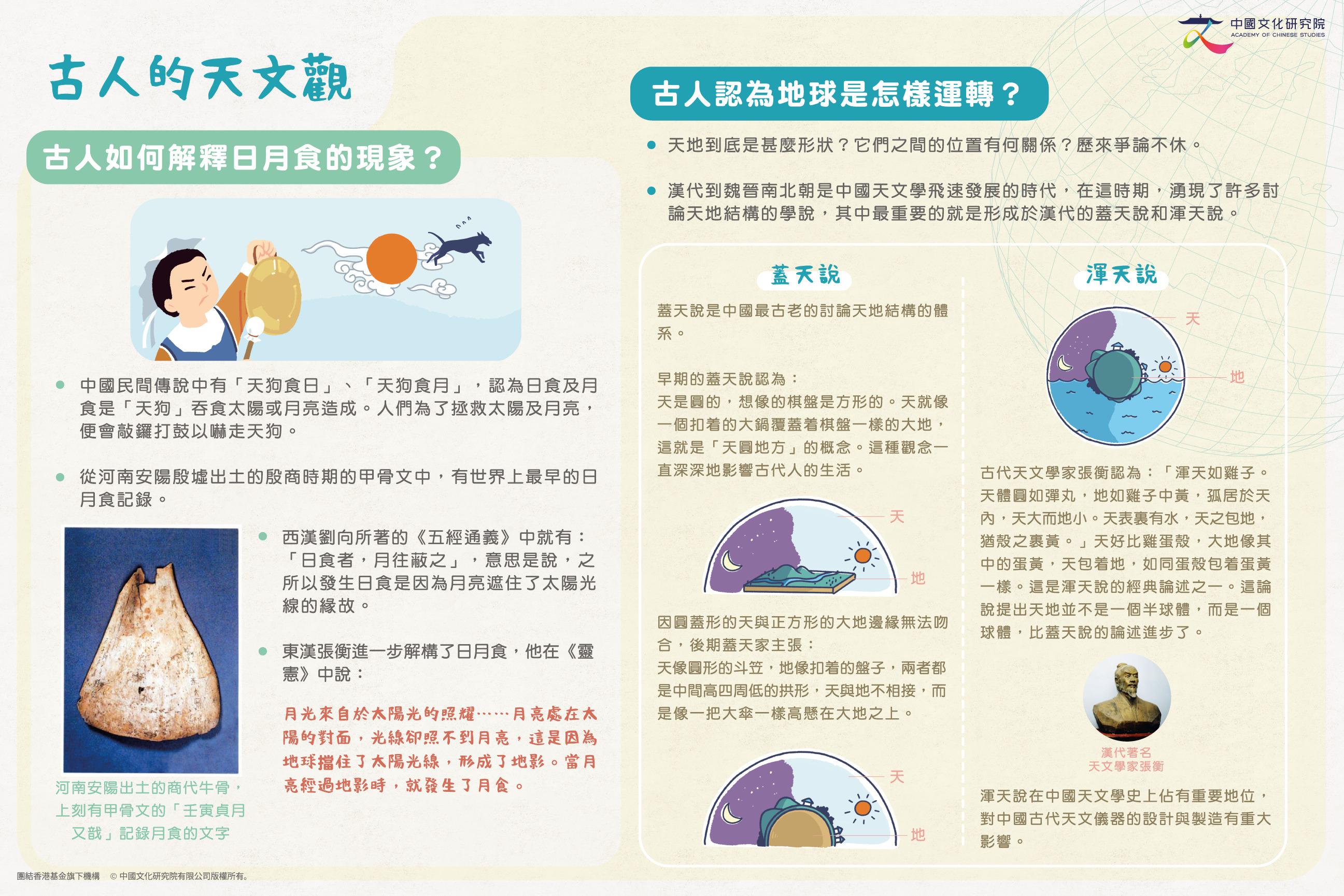 zhongguogudaitianwenxue-0102_v2_deb0817-02
