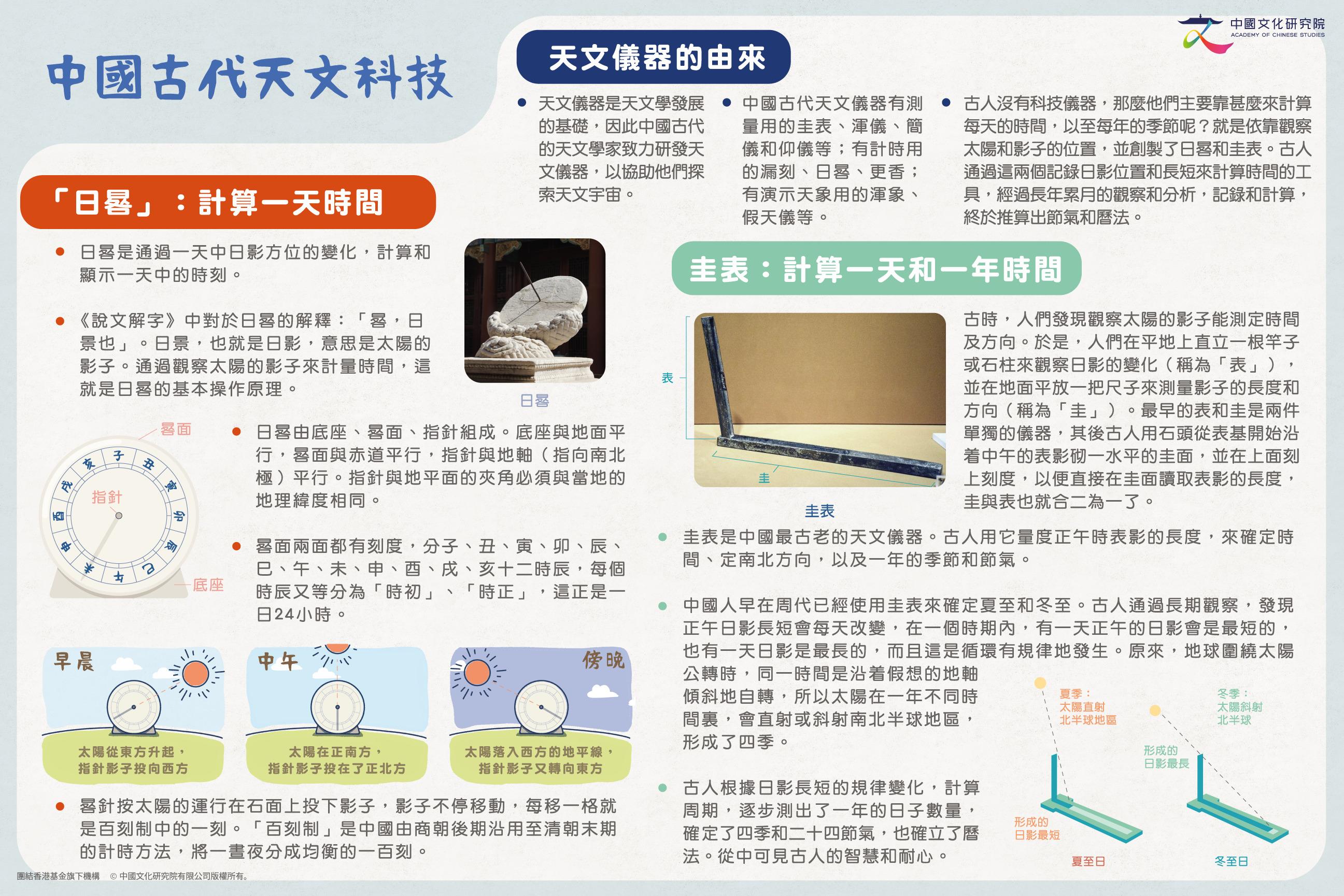 zhongguogudaitianwenxue-0304_v2_deb0818-01