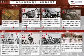 5_kangrizhanzheng_12_part2_914_online_b